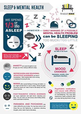 Sleep-&-Mental-Health.png