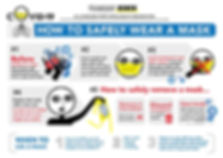 How-to-put-masks-on-poster.jpg