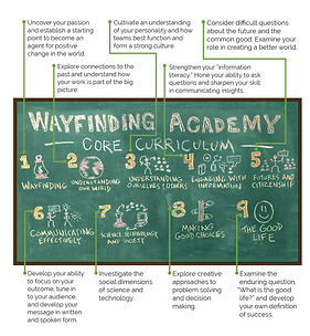 wayfinding academy.png