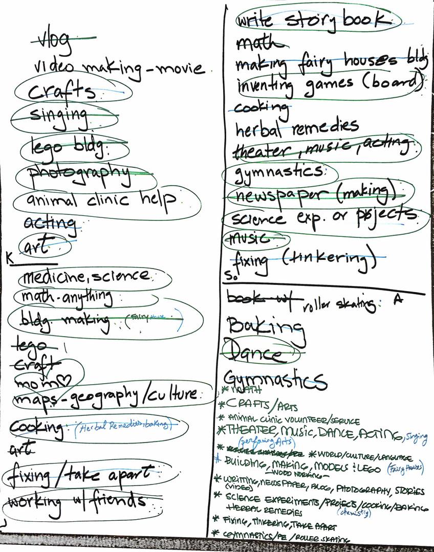 Brainstorming Learners' Interests