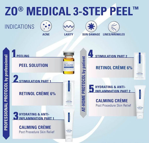 3 Step Chemical Peel Grand Forks ND.jpg