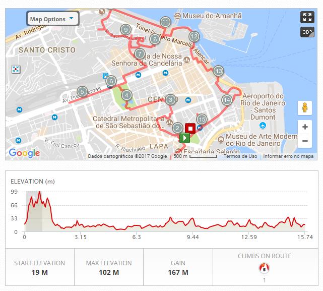 Mapa do City Running Tour no Rio