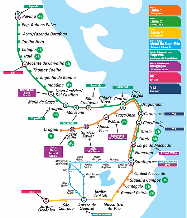 Know Metro Rio Stations and others transportations in Rio de Janeiro.