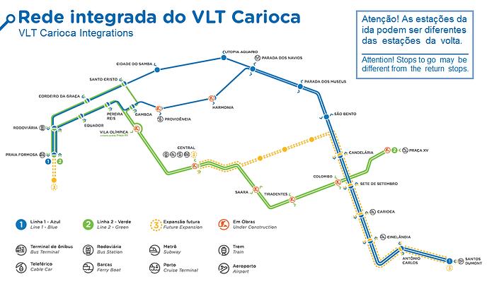 Estações do VLT Carioca, Veículo Leve sobre trilhos. Se desloque pelo centro da Cidade do Rio de Janeiro com conforto e segurança. E conheça os principais pontos turísticos do Centro Histórico.