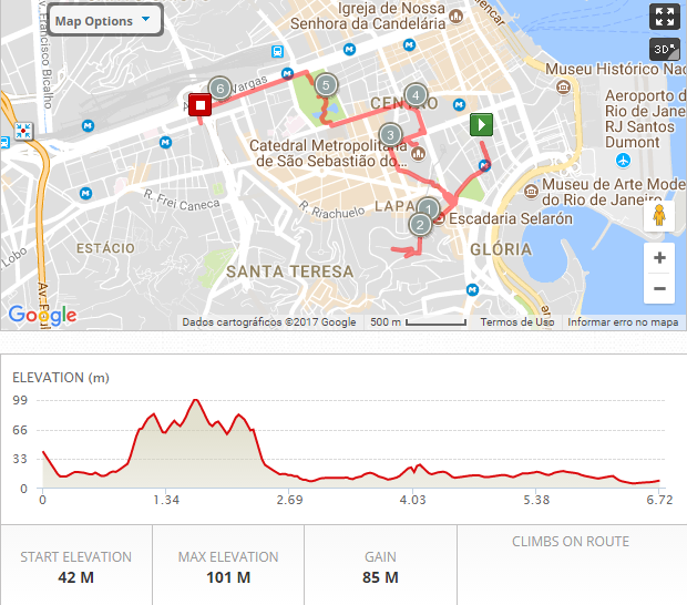 City Running Tour Map, Rio Running
