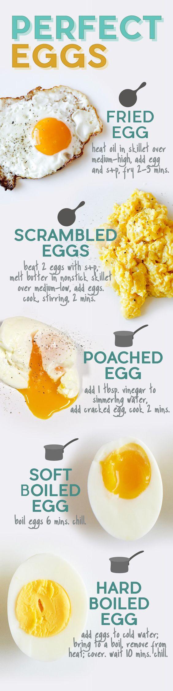 https://www.buzzfeed.com/alisonroman/how-to-cook-eggs?utm_term=.gdO01lnKX#.yn0yYV8mp