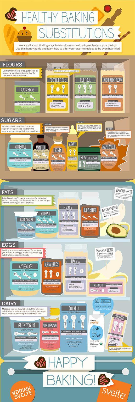 https://drinksvelte.com/2015/04/healthy-baking-substitutes/?pp=1