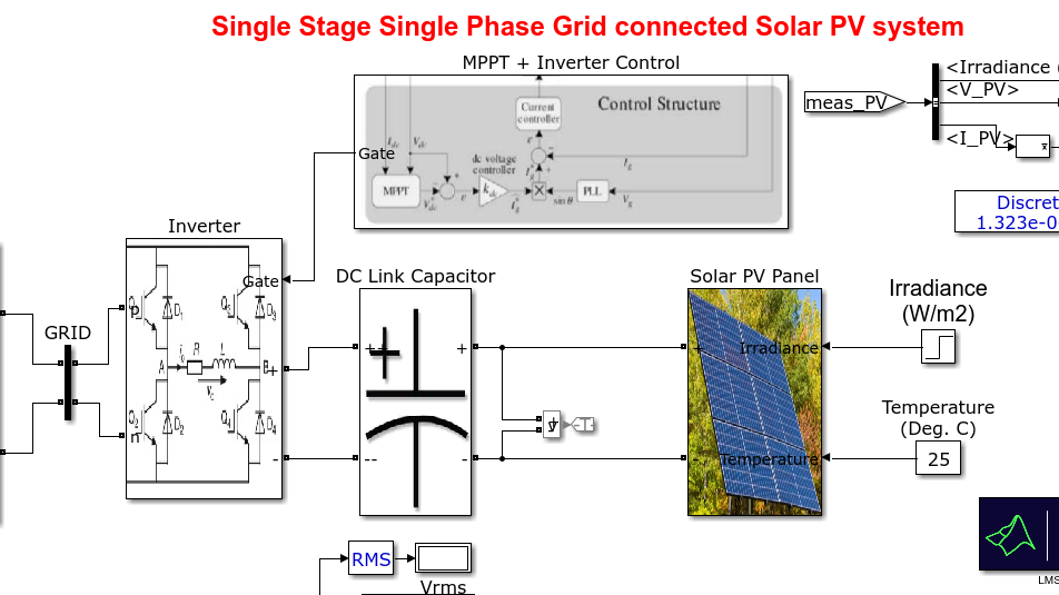 Single Stage single Phase Grid connected Solar PV system