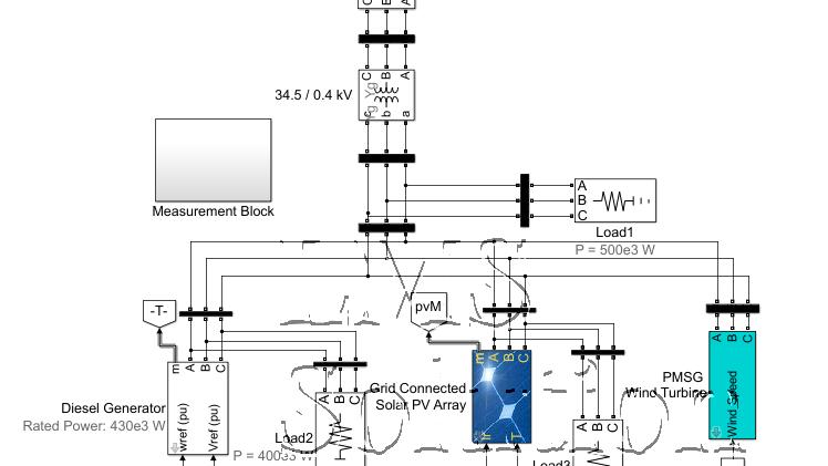 Hybrid Solar PV-Wind-Diesel Power generation