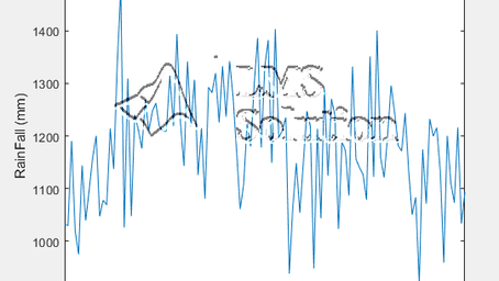 MATLAB - Rainfall Prediction using SVM, Deep NN, & ANFIS