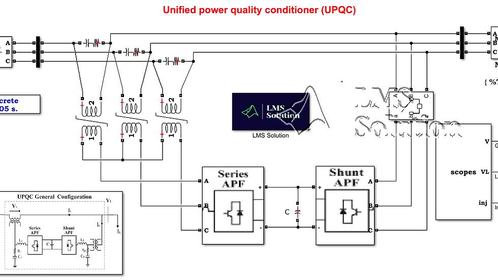MATLAB- Power quality Improvement using UPQC