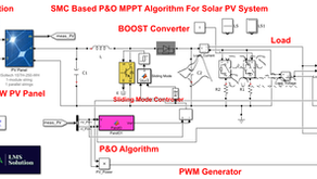Non-Linear Sliding Mode Controller for Photovoltaic Panels with Maximum Power Point Tracking
