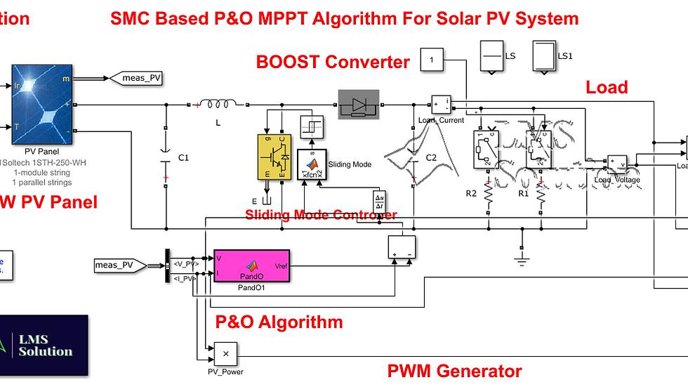 MATLAB- Sliding Mode Controller based MPPT for Photovoltaic Panels
