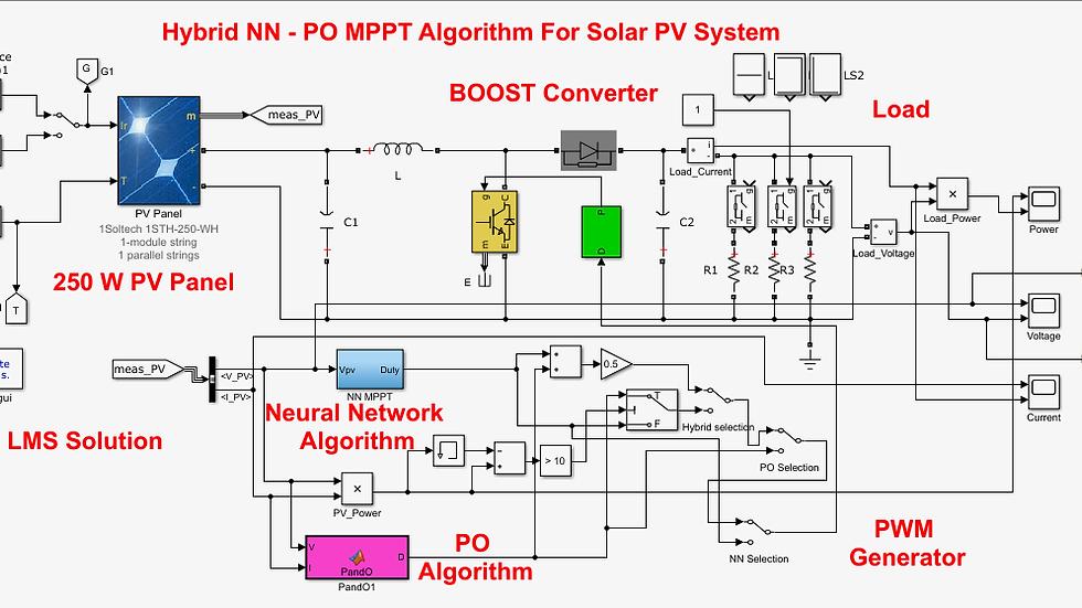 MATLAB Implementation of Hybrid NN-PO MPPT for Solar PV System