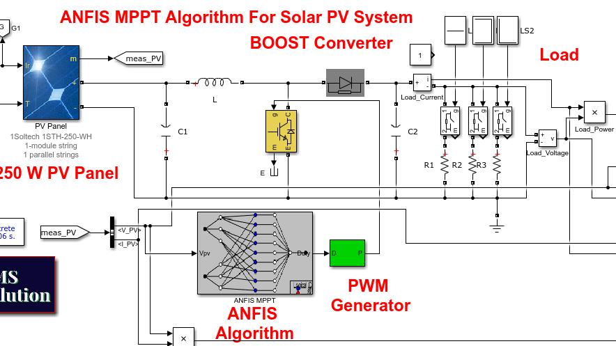 MATLAB Implementation of ANFIS Based MPPT for Solar PV System