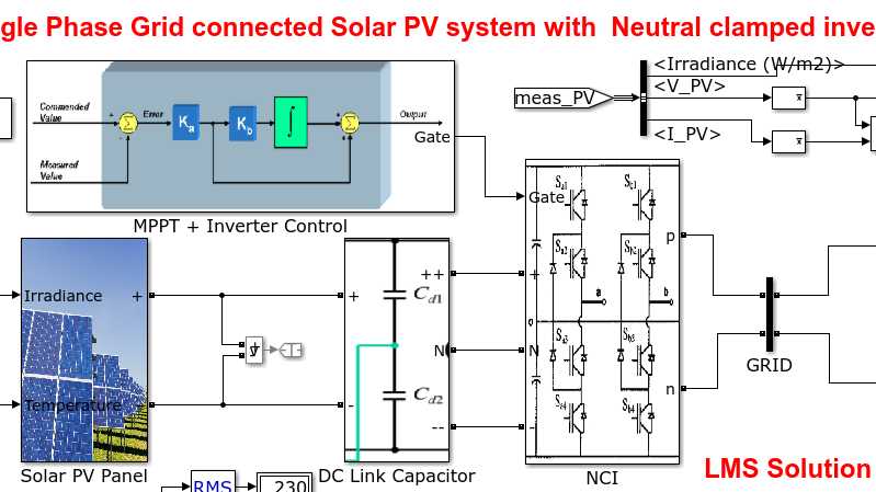 Single Phase Grid connected Solar PV system with  Neutral clamped inverter
