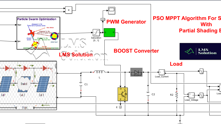 PSO MPPT for Partial Shaded Solar PV system