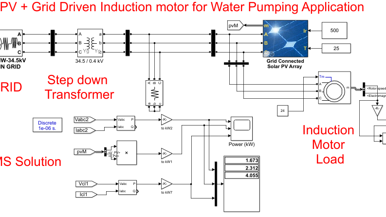 Solar PV + Grid Driven Induction motor for Water Pumping Application