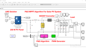 MATLAB Implementation of P&O MPPT algorithm for Solar PV System (Part2)