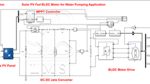 MATLAB Implementation of Solar PV Fed BLDC motor For Water Pumping Application