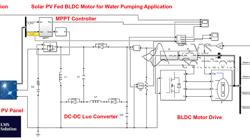 Solar PV Fed Luo Converter Based BLDC Motor Driven Water Pumping Application