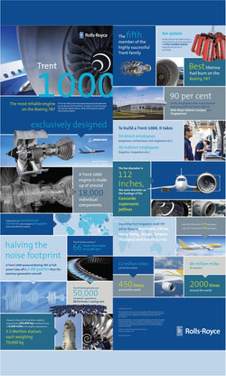 Trent1000 Singapore 1200x2000mm