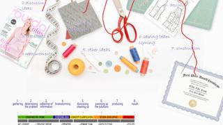Case Study of design process