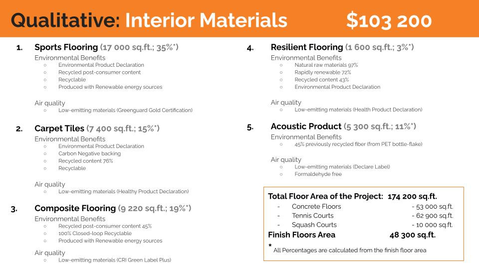 Scope of Interior Materials that might be replaced wit more sustainable optons