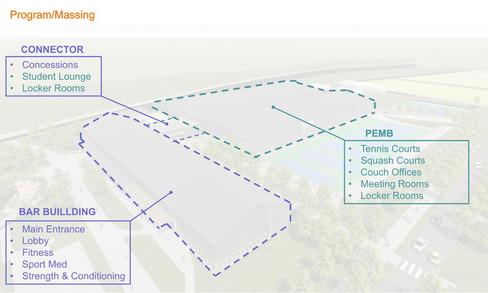 Princeton Athletics Complex Use Differentiation