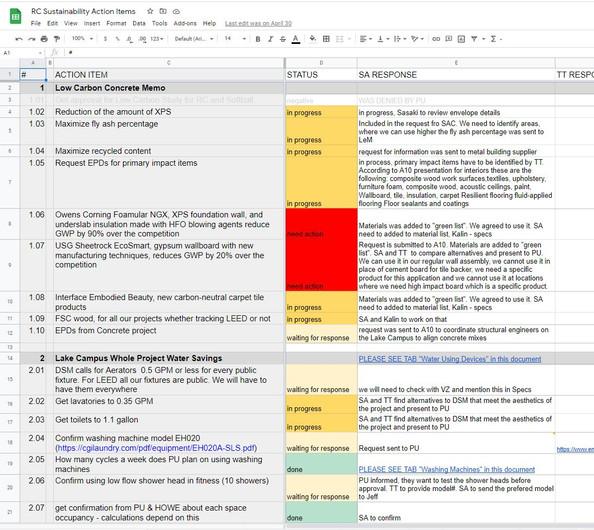 Sustainability action items - tracking