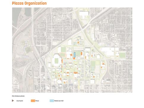 Campus Plazas Organization Diagram