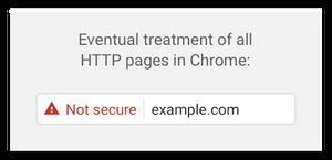 chrome ssl https