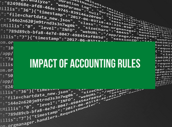 Impact of Accounting Rules on the Market for Swaps