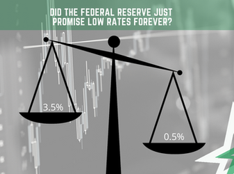HedgeTalk: Did the Federal Reserve Just Promise Low Rates Forever?