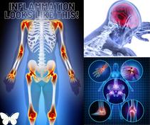 Identifying Inflammation