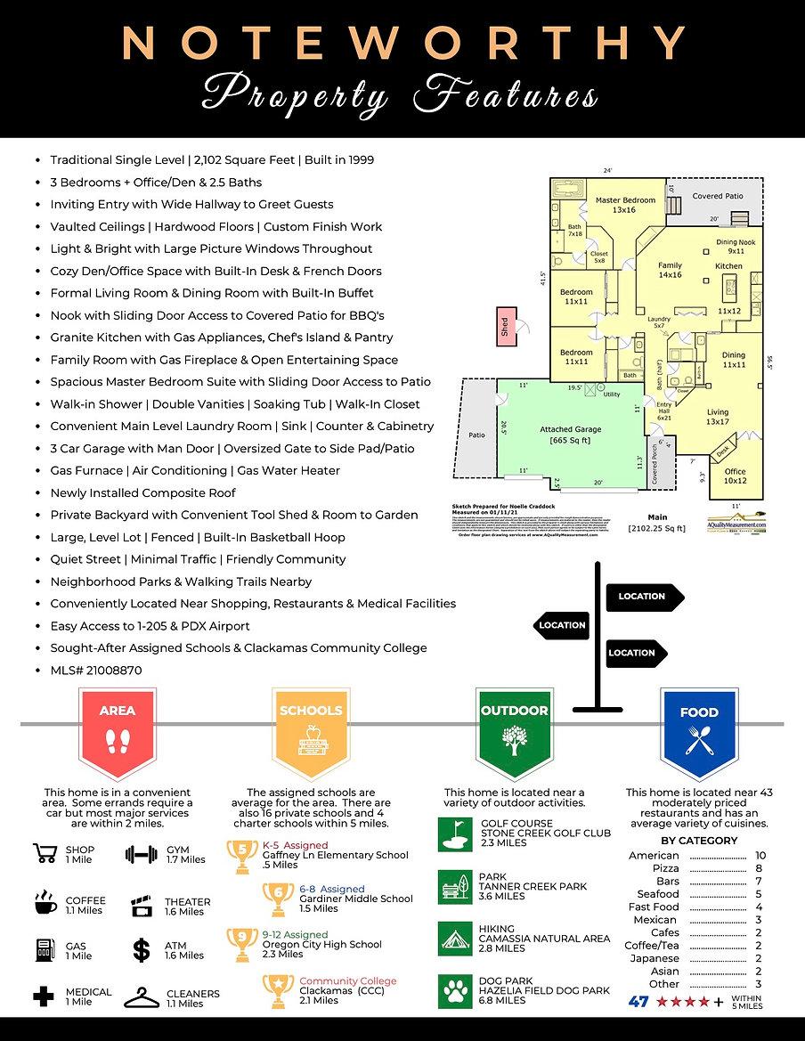 Flyer (Back) for TS Media Property Websi