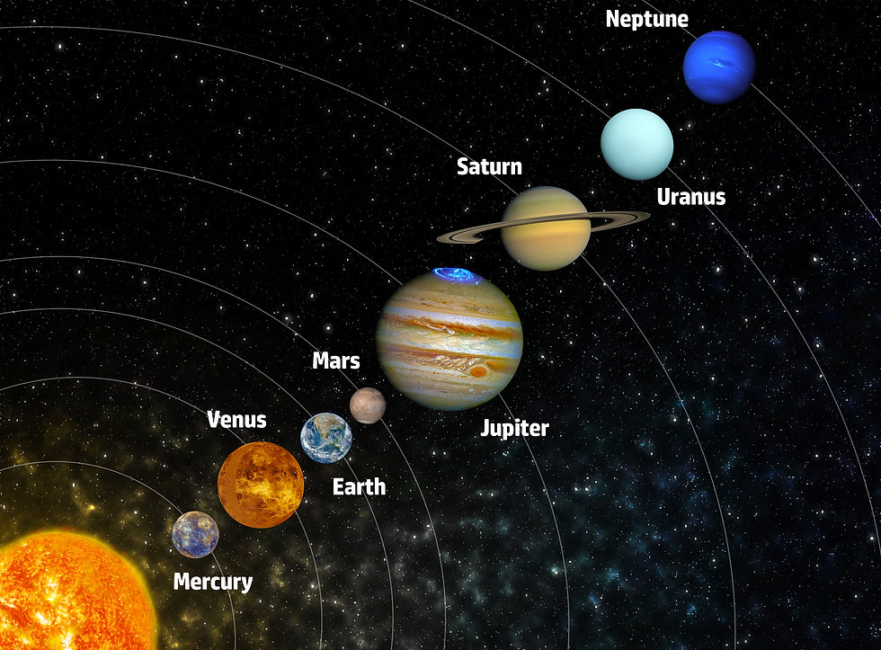 Solar system poster with planets and their names Elements of this image furnished by NASA.