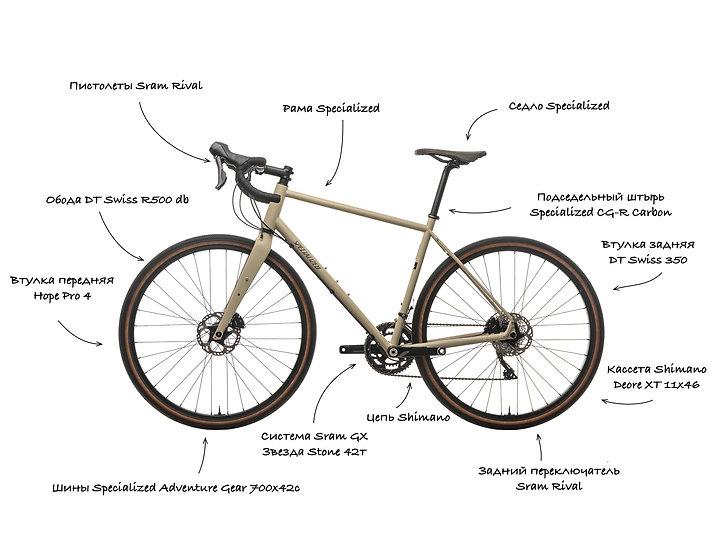 Велосипед 2.jpg