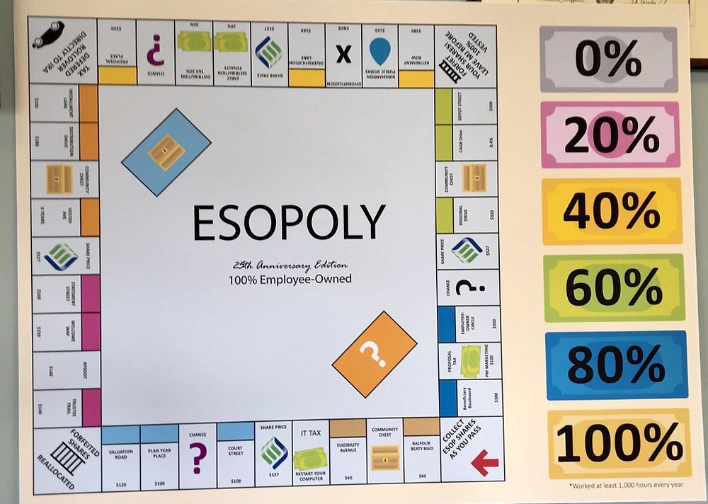 ESOPoly by McFarland Johnson