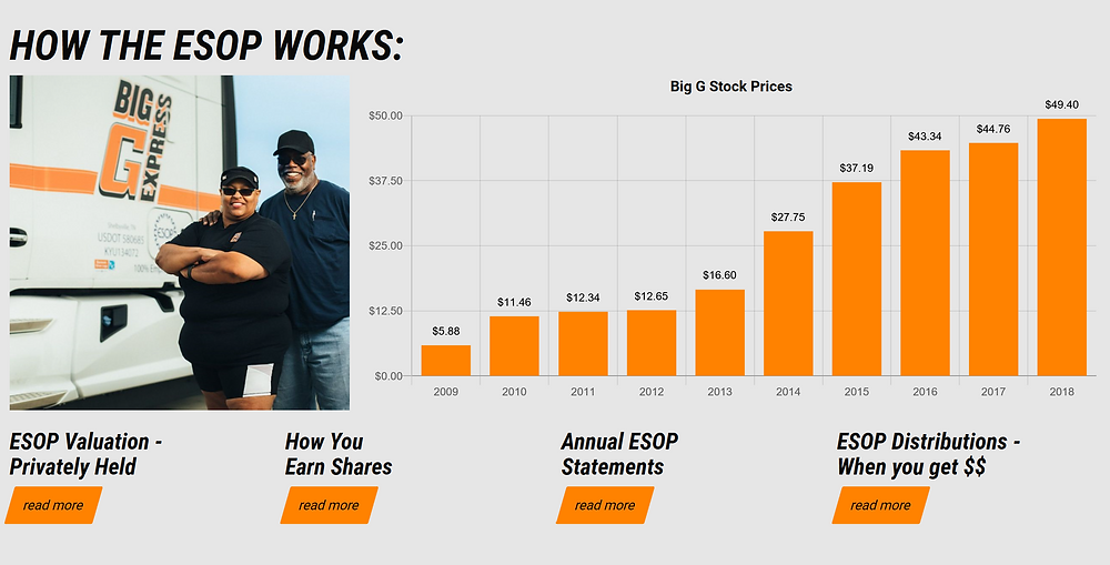 The Big G Express Website, How the ESOP Works