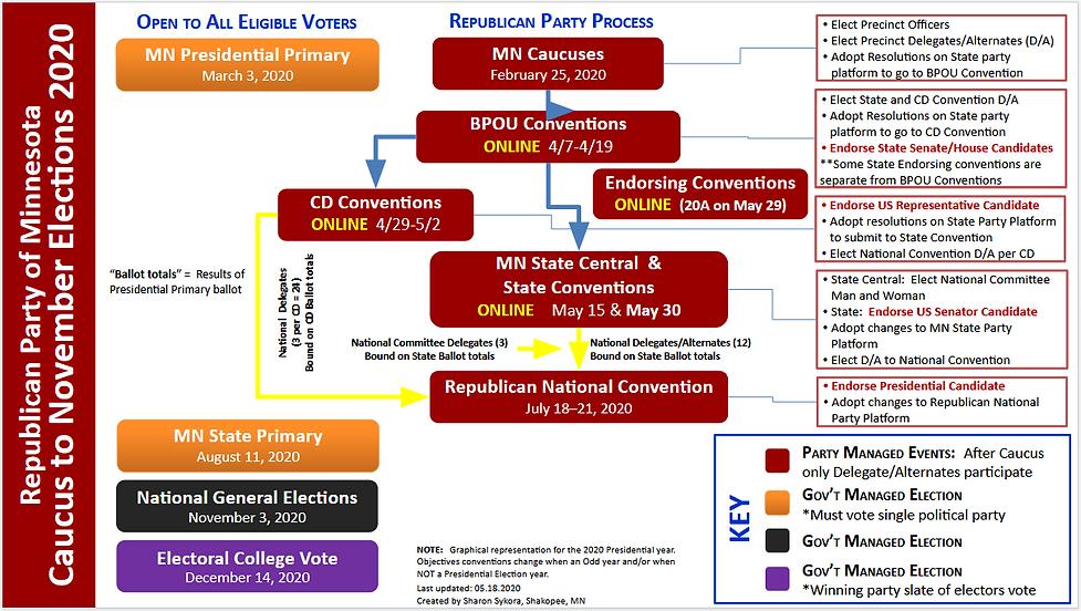 A slide 2 caucus.PNG