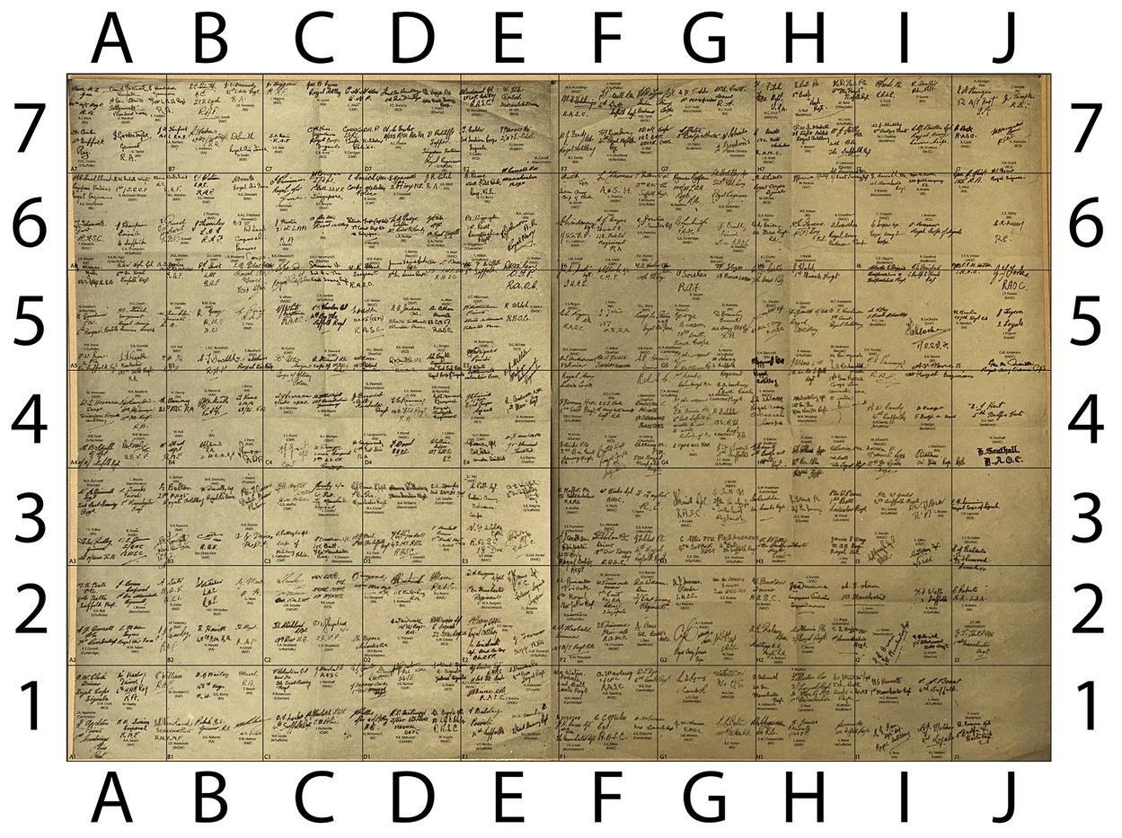 Signatures Annotated