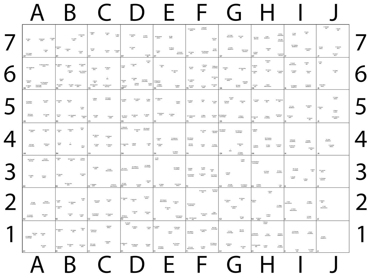 Signatures Annotated (Grid)