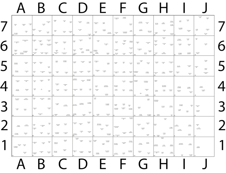 Signatures_Annotated2_Grid.png