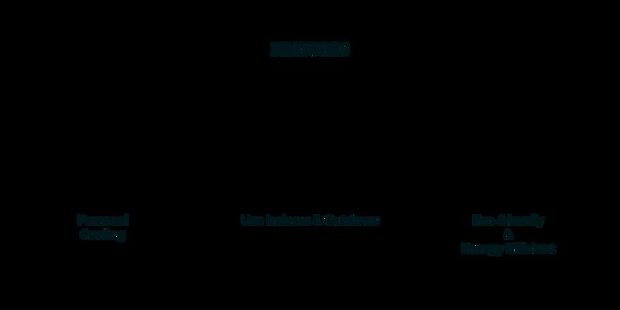 Evobrz Benefits Website.png