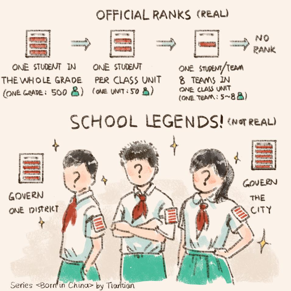 112 school legends