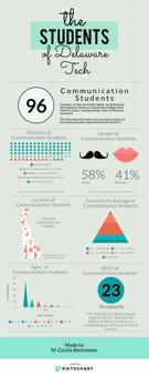Beckmeyer_InfographicFINAL.png