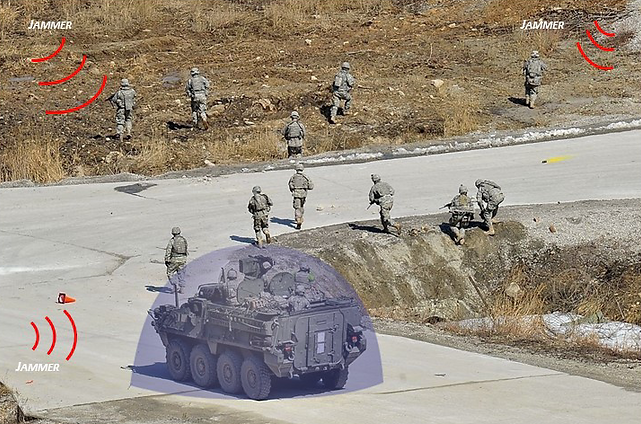 Protecting Defense.png