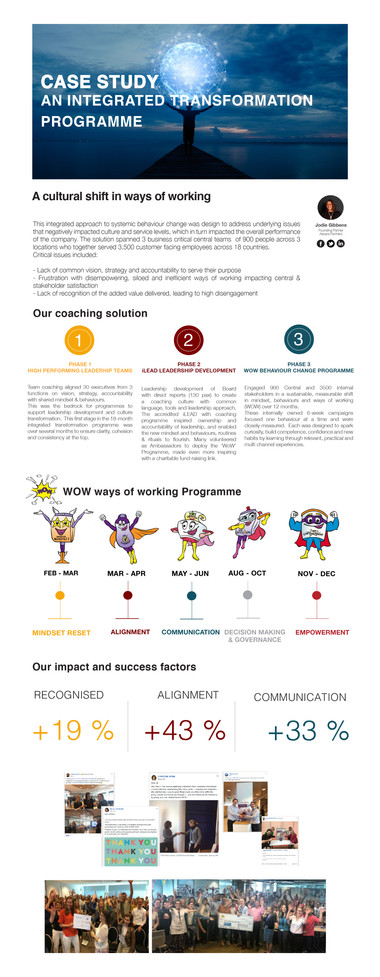 An Integrated Transformation Programme
