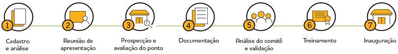processo-horizontal.jpg